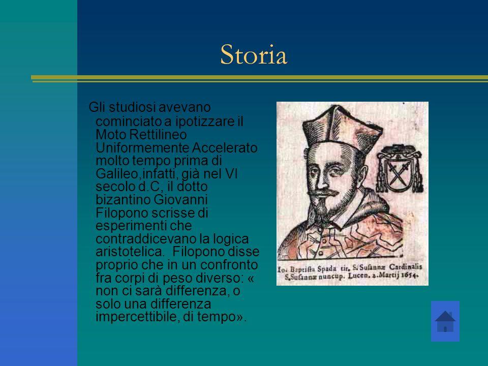 Storia Gli studiosi avevano cominciato a ipotizzare il Moto Rettilineo Uniformemente Accelerato molto tempo prima di Galileo,infatti, già nel VI secol