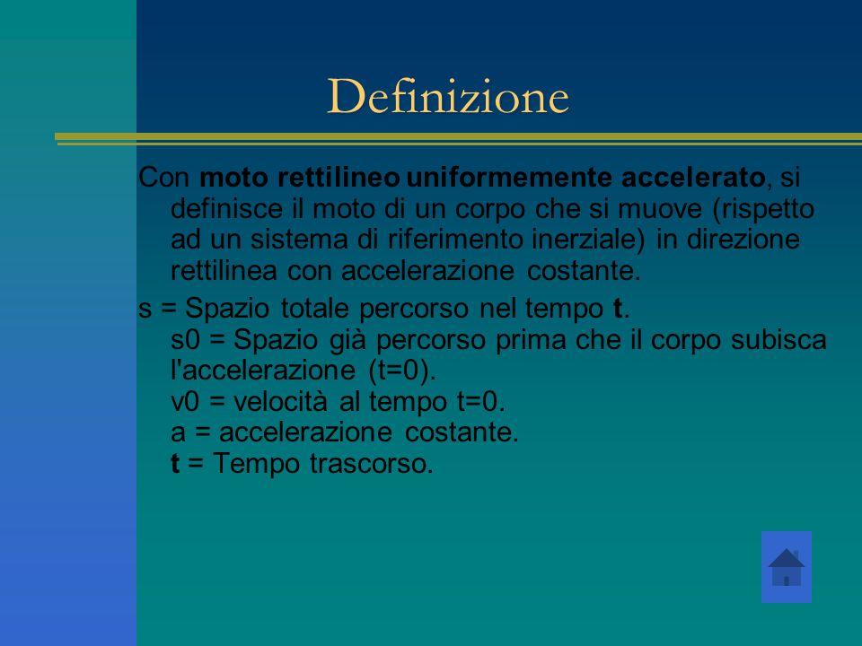 Definizione Con moto rettilineo uniformemente accelerato, si definisce il moto di un corpo che si muove (rispetto ad un sistema di riferimento inerzia