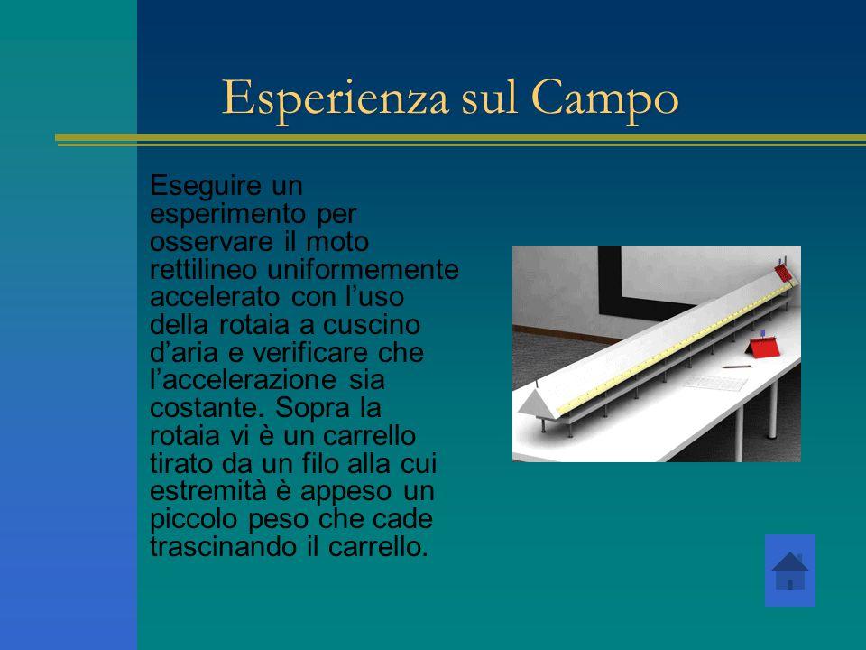 Esperienza sul Campo Eseguire un esperimento per osservare il moto rettilineo uniformemente accelerato con luso della rotaia a cuscino daria e verific