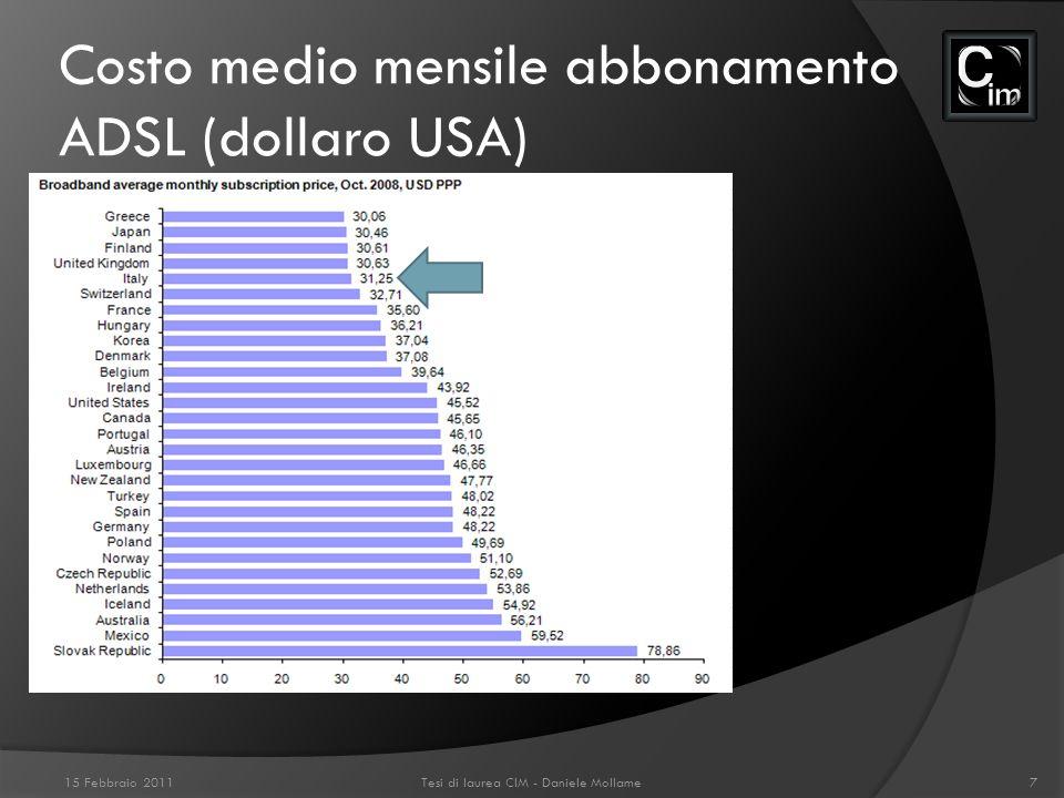 Costo medio mensile abbonamento ADSL (dollaro USA) 15 Febbraio 2011Tesi di laurea CIM - Daniele Mollame7
