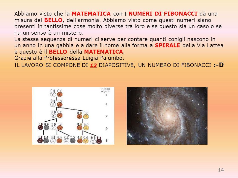 Abbiamo visto che la MATEMATICA con I NUMERI DI FIBONACCI dà una misura del BELLO, dellarmonia.