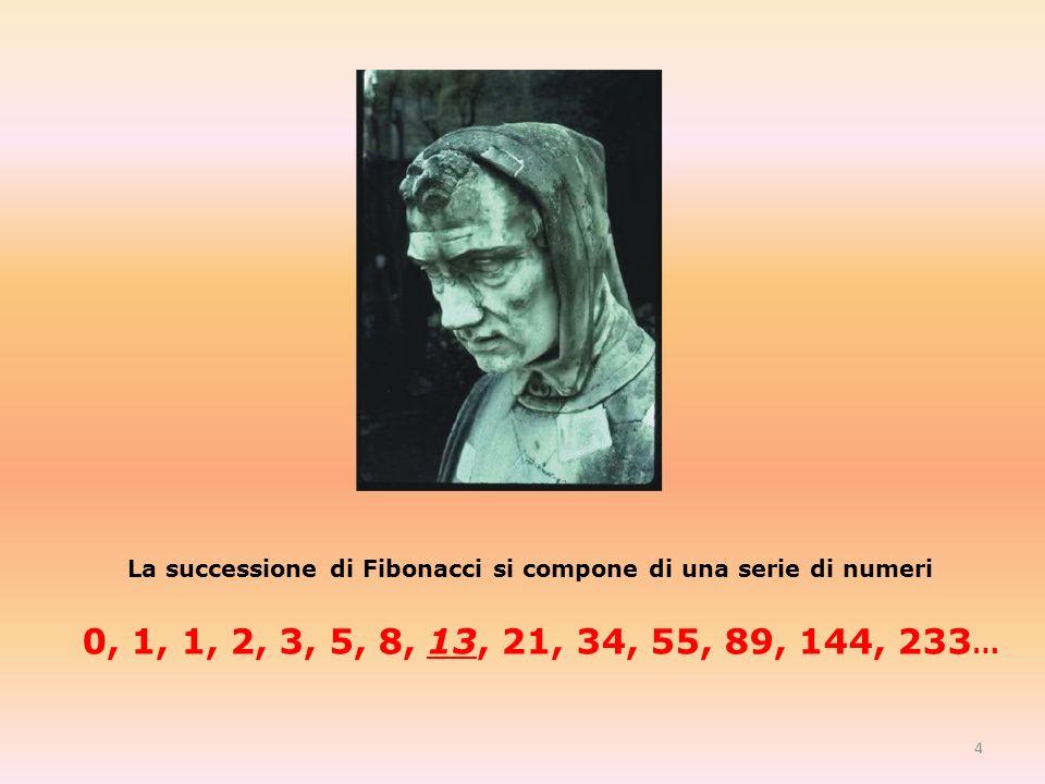 La successione di Fibonacci si compone di una serie di numeri 0, 1, 1, 2, 3, 5, 8, 13, 21, 34, 55, 89, 144, 233 … 4
