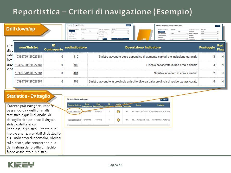 Drill down/up Lutente può navigare attraverso diversi livelli di sintesi delle informazioni passando da un alto livello di aggregazione dei dati ad un