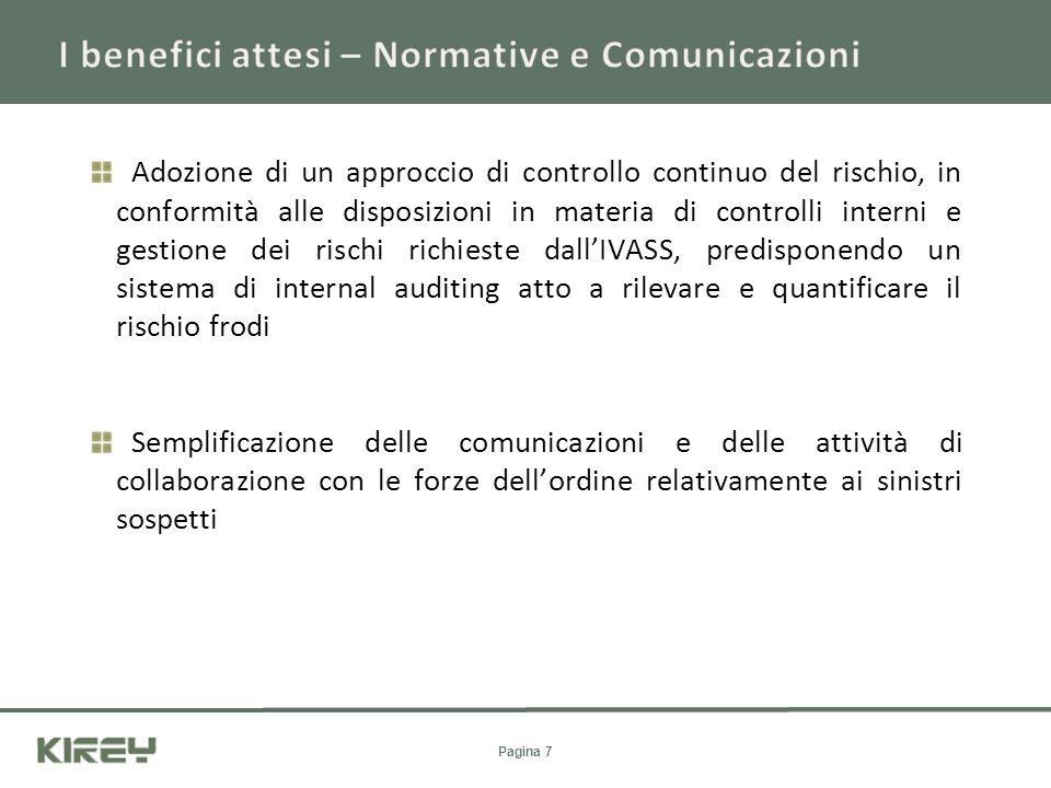 Adozione di un approccio di controllo continuo del rischio, in conformità alle disposizioni in materia di controlli interni e gestione dei rischi rich