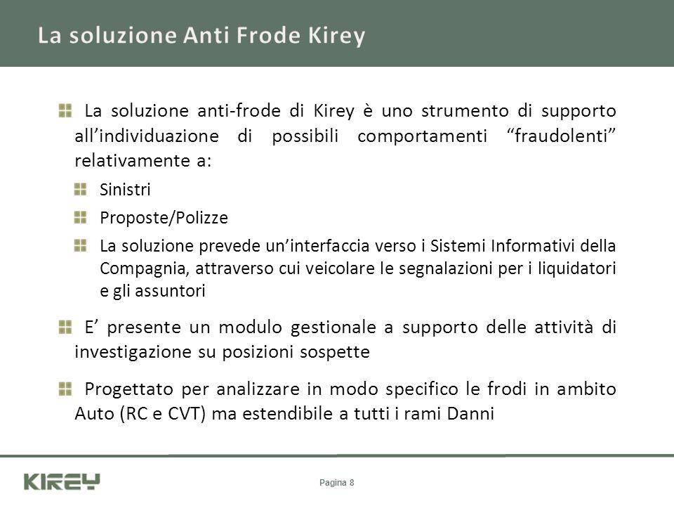 La soluzione anti-frode di Kirey è uno strumento di supporto allindividuazione di possibili comportamenti fraudolenti relativamente a: Sinistri Propos