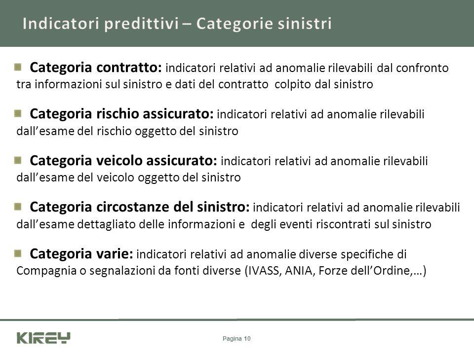 Categoria contratto: indicatori relativi ad anomalie rilevabili dal confronto tra informazioni sul sinistro e dati del contratto colpito dal sinistro