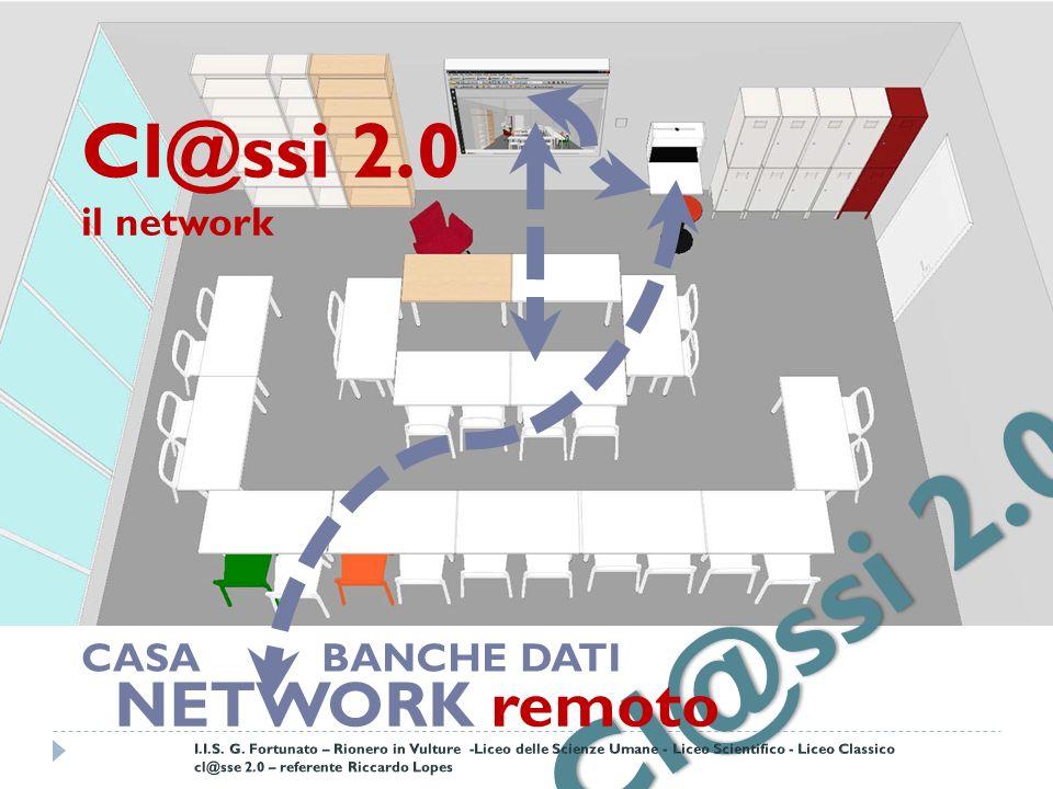 BANCHE DATICASA Cl@ssi 2.0 NETWORK remoto Cl@ssi 2.0 il network