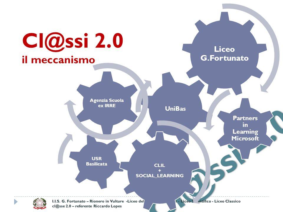 Cl@ssi 2.0 il meccanismo UniBas Liceo G.Fortunato Partners in Learning Microsoft USR Basilicata Agenzia Scuola ex IRRE CLIL + SOCIAL_LEARNING