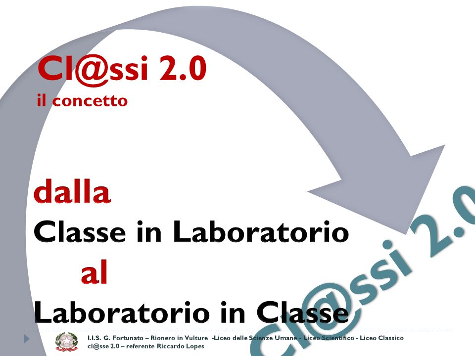 Cl@ssi 2.0 lambiente reale