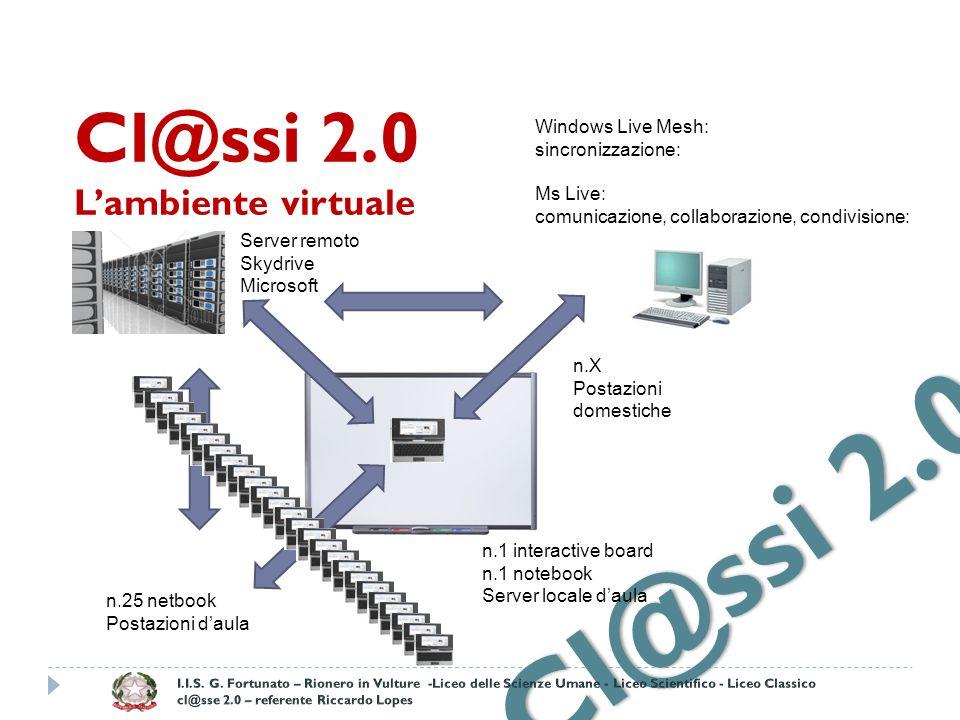 Cl@ssi 2.0 Windows Live Mesh: sincronizzazione: Ms Live: comunicazione, collaborazione, condivisione: n.25 netbook Postazioni daula n.X Postazioni domestiche Server remoto Skydrive Microsoft n.1 interactive board n.1 notebook Server locale daula Cl@ssi 2.0 Lambiente virtuale