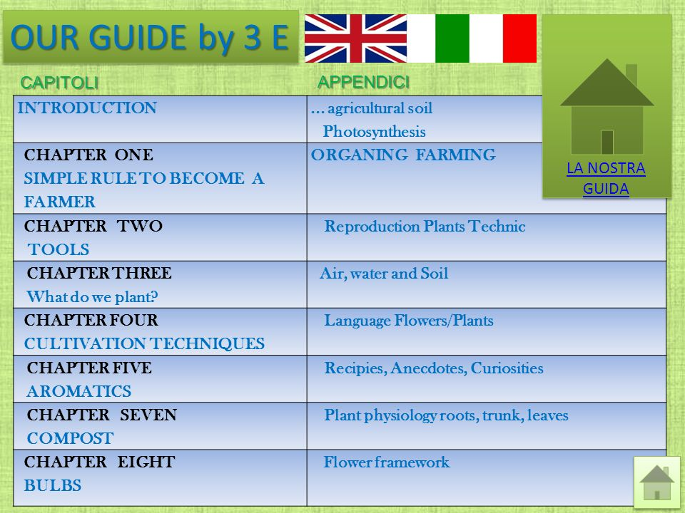 INTRODUCTION... agricultural soil Photosynthesis CHAPTER ONE SIMPLE RULE TO BECOME A FARMER ORGANING FARMING CHAPTER TWO TOOLS Reproduction Plants Tec