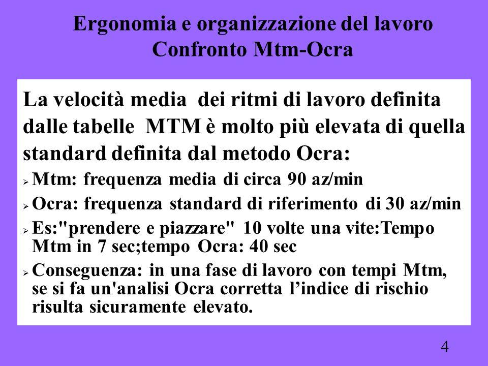 4 La velocità media dei ritmi di lavoro definita dalle tabelle MTM è molto più elevata di quella standard definita dal metodo Ocra: Mtm: frequenza med