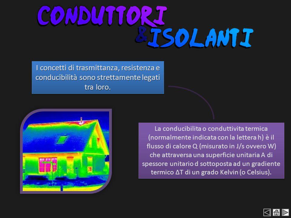 La conducibilita o conduttivita termica (normalmente indicata con la lettera h) è il flusso di calore Q (misurato in J/s ovvero W) che attraversa una