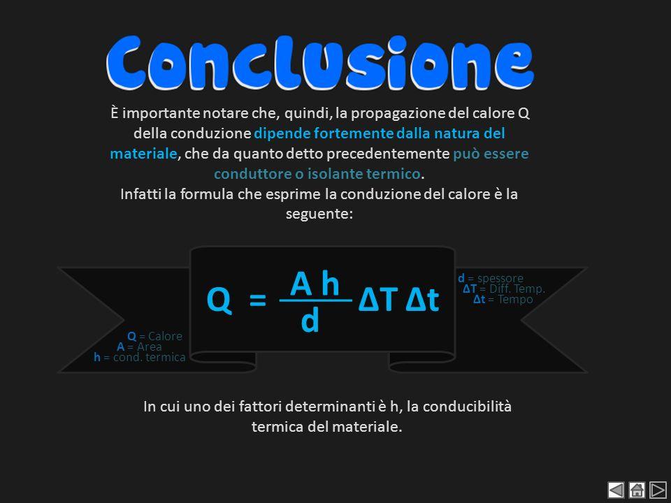 ____ In cui uno dei fattori determinanti è h, la conducibilità termica del materiale. Q = A h d ΔTΔTΔtΔt A = Area h = cond. termica Q = Calore d = spe
