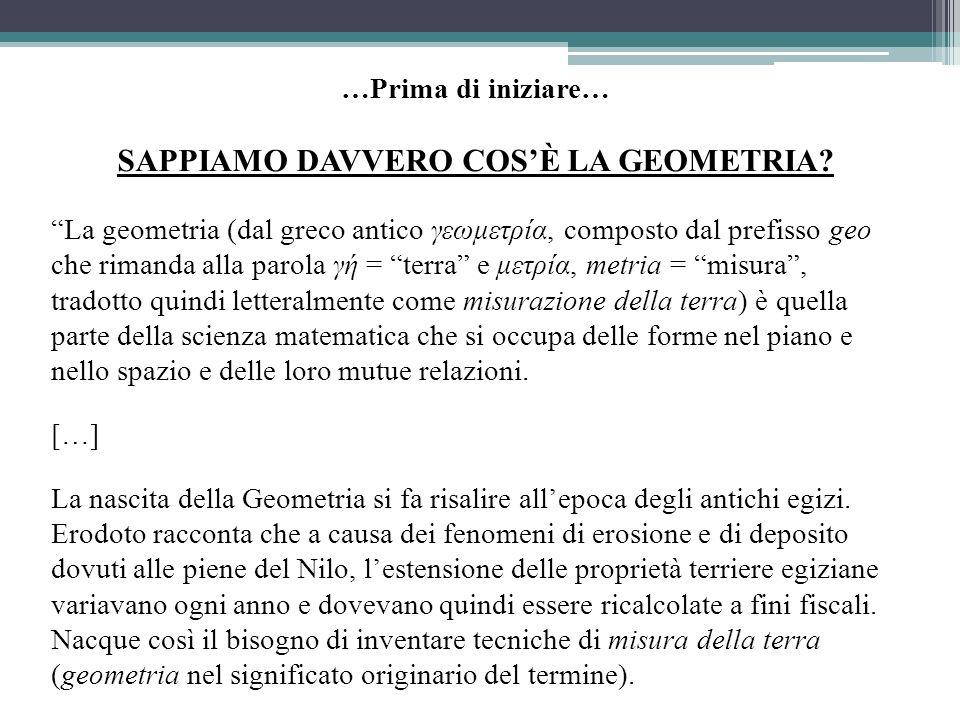 …Prima di iniziare… SAPPIAMO DAVVERO COSÈ LA GEOMETRIA? La geometria (dal greco antico γεωμετρία, composto dal prefisso geo che rimanda alla parola γή