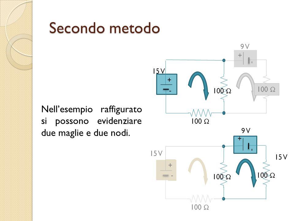 Secondo metodo Nellesempio raffigurato si possono evidenziare due maglie e due nodi. 100 15 V + - + - 100 9 V 100 15 V + - 100 + - 9 V 15 V