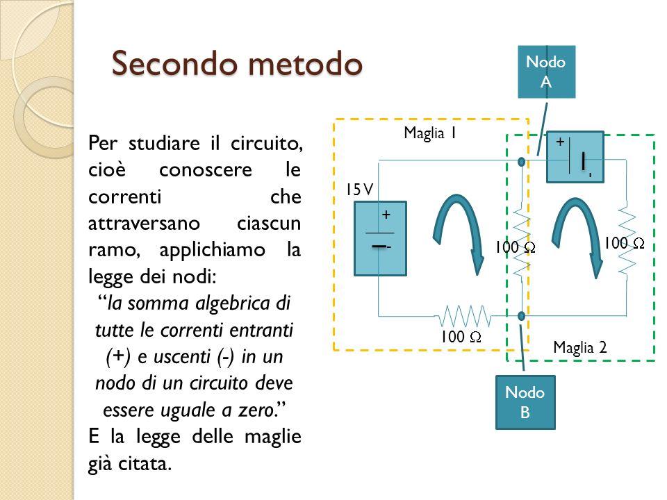 Maglia 2 Maglia 1 Secondo metodo Per studiare il circuito, cioè conoscere le correnti che attraversano ciascun ramo, applichiamo la legge dei nodi: la