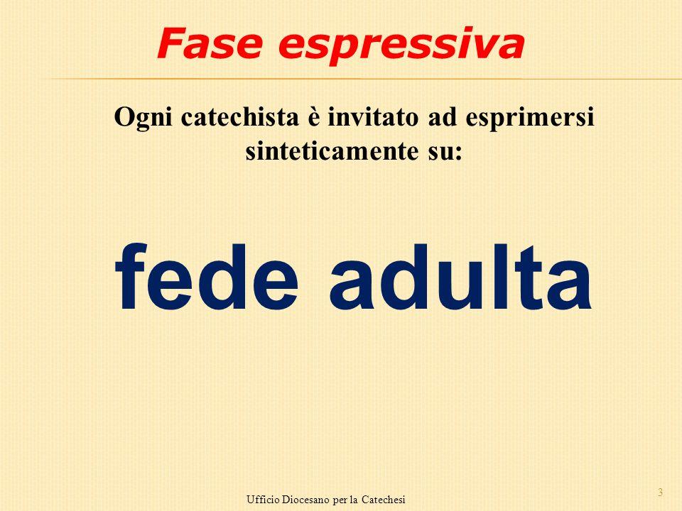 3 Ufficio Diocesano per la Catechesi Fase espressiva Ogni catechista è invitato ad esprimersi sinteticamente su: fede adulta