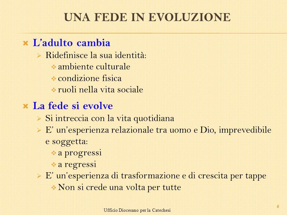 UNA FEDE IN EVOLUZIONE Ladulto cambia Ridefinisce la sua identità: ambiente culturale condizione fisica ruoli nella vita sociale La fede si evolve Si