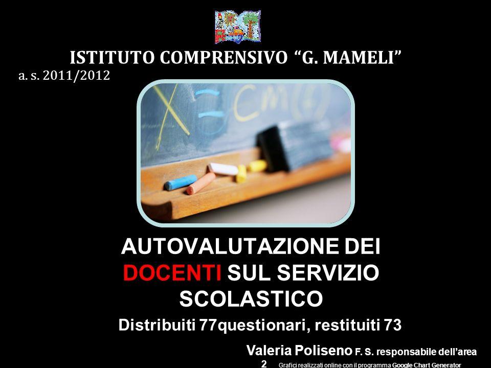 ISTITUTO COMPRENSIVO G. MAMELI AUTOVALUTAZIONE DEI DOCENTI SUL SERVIZIO SCOLASTICO a.