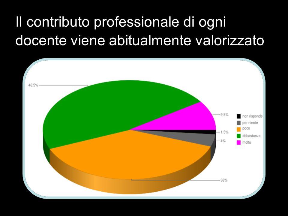 Il contributo professionale di ogni docente viene abitualmente valorizzato