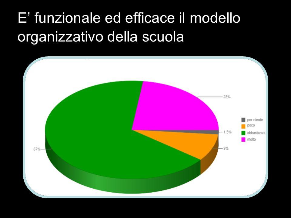 E funzionale ed efficace il modello organizzativo della scuola