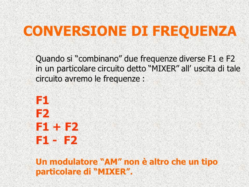 CONVERSIONE DI FREQUENZA Quando si combinano due frequenze diverse F1 e F2 in un particolare circuito detto MIXER all uscita di tale circuito avremo le frequenze : F1 F2 F1 + F2 F1 - F2 Un modulatore AM non è altro che un tipo particolare di MIXER.
