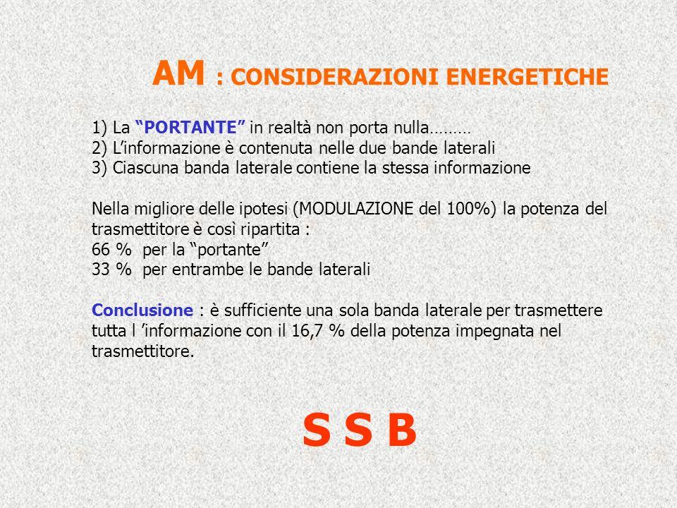AM : CONSIDERAZIONI ENERGETICHE 1) La PORTANTE in realtà non porta nulla……… 2) Linformazione è contenuta nelle due bande laterali 3) Ciascuna banda laterale contiene la stessa informazione Nella migliore delle ipotesi (MODULAZIONE del 100%) la potenza del trasmettitore è così ripartita : 66 % per la portante 33 % per entrambe le bande laterali Conclusione : è sufficiente una sola banda laterale per trasmettere tutta l informazione con il 16,7 % della potenza impegnata nel trasmettitore.