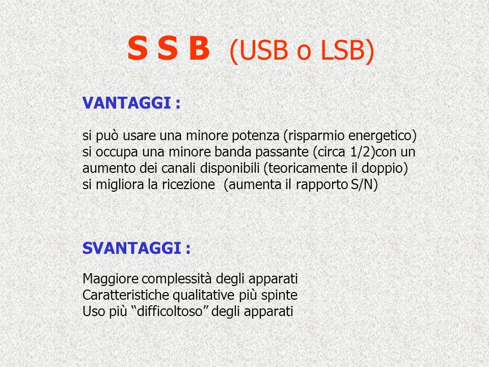 VANTAGGI : si può usare una minore potenza (risparmio energetico) si occupa una minore banda passante (circa 1/2)con un aumento dei canali disponibili (teoricamente il doppio) si migliora la ricezione (aumenta il rapporto S/N) SVANTAGGI : Maggiore complessità degli apparati Caratteristiche qualitative più spinte Uso più difficoltoso degli apparati S S B (USB o LSB)