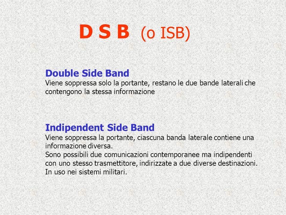 D S B (o ISB) Double Side Band Viene soppressa solo la portante, restano le due bande laterali che contengono la stessa informazione Indipendent Side Band Viene soppressa la portante, ciascuna banda laterale contiene una informazione diversa.