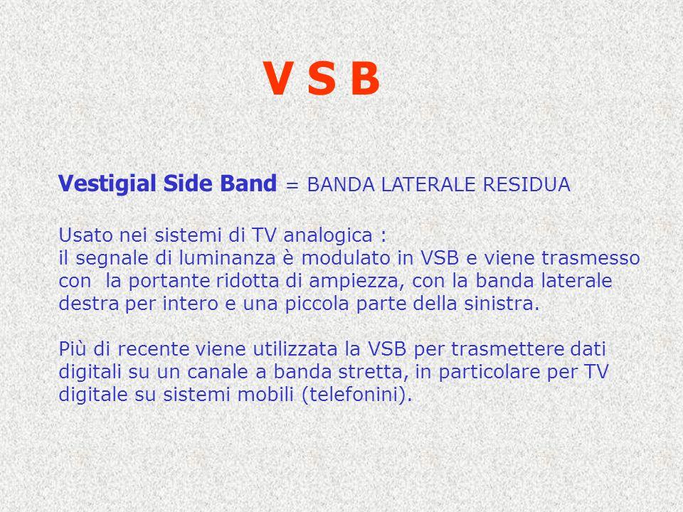 V S B Vestigial Side Band = BANDA LATERALE RESIDUA Usato nei sistemi di TV analogica : il segnale di luminanza è modulato in VSB e viene trasmesso con la portante ridotta di ampiezza, con la banda laterale destra per intero e una piccola parte della sinistra.