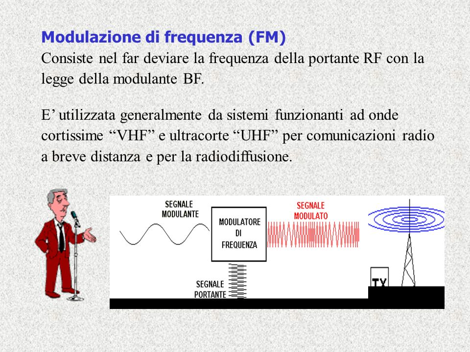 Modulazione di frequenza (FM) Consiste nel far deviare la frequenza della portante RF con la legge della modulante BF. E utilizzata generalmente da si