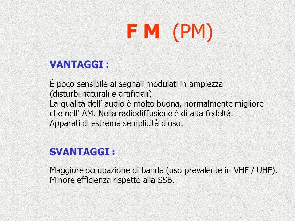 F M (PM) VANTAGGI : È poco sensibile ai segnali modulati in ampiezza (disturbi naturali e artificiali) La qualità dell audio è molto buona, normalmente migliore che nell AM.