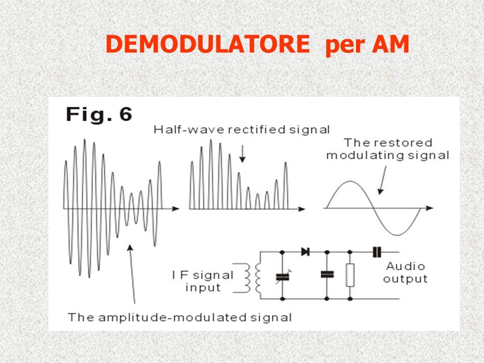 DEMODULATORE per AM