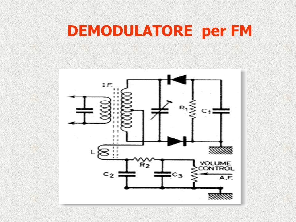 DEMODULATORE per FM
