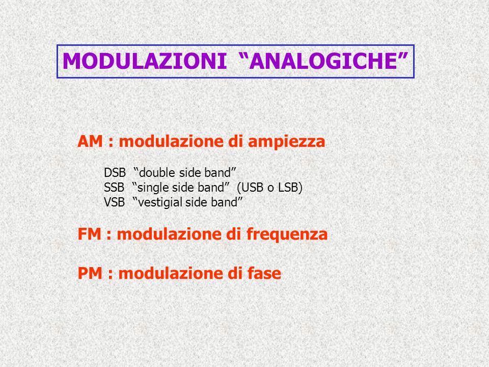 MODULAZIONI ANALOGICHE AM : modulazione di ampiezza DSB double side band SSB single side band (USB o LSB) VSB vestigial side band FM : modulazione di frequenza PM : modulazione di fase