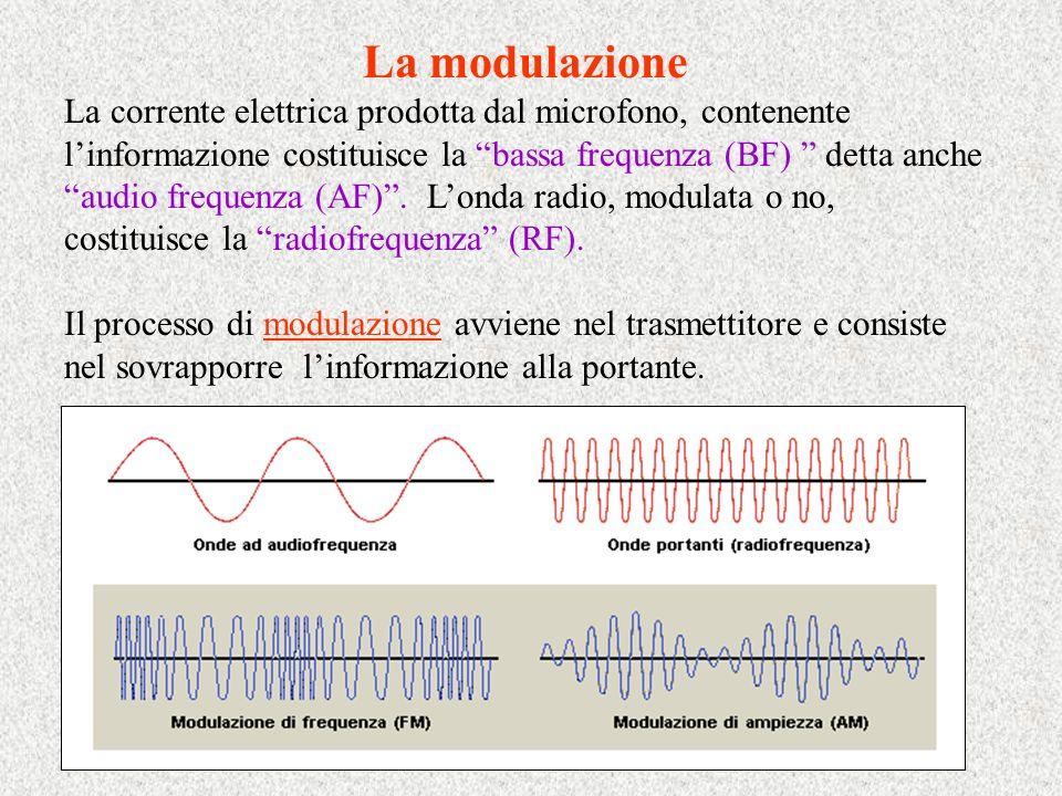 La modulazione La corrente elettrica prodotta dal microfono, contenente linformazione costituisce la bassa frequenza (BF) detta anche audio frequenza