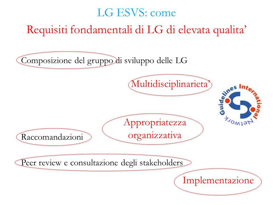 LG ESVS: come Composizione del gruppo di sviluppo delle LG Raccomandazioni Peer review e consultazione degli stakeholders Requisiti fondamentali di LG