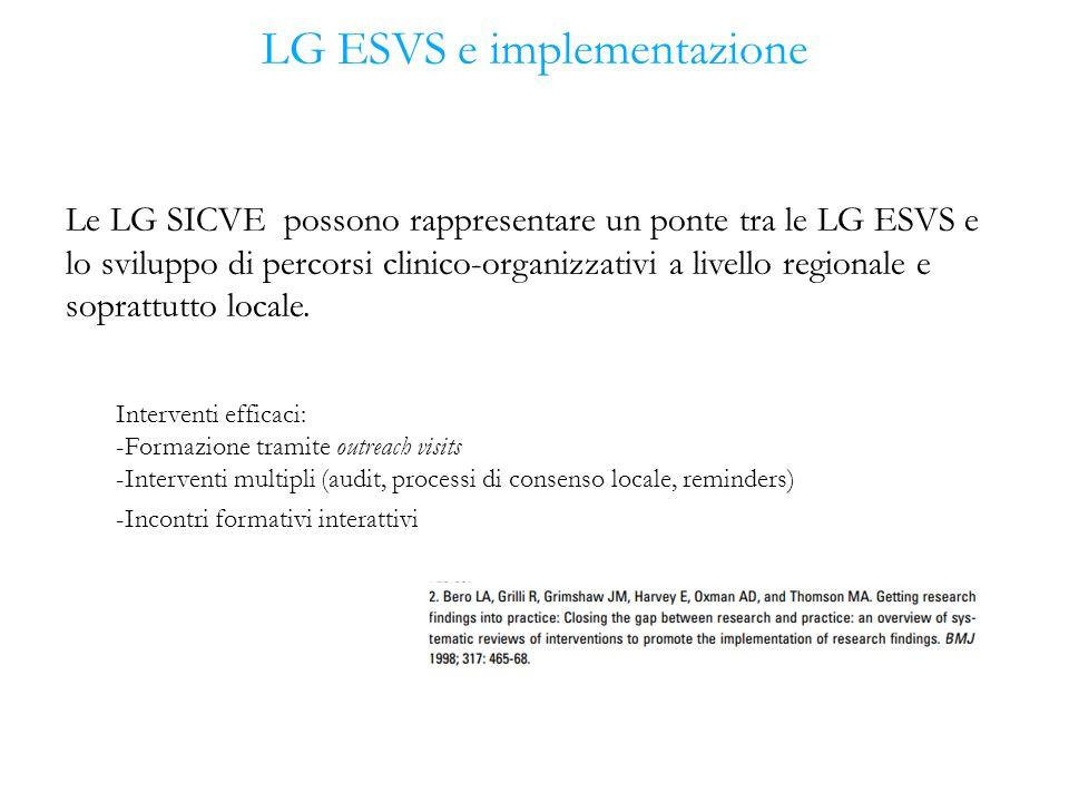 LG ESVS e implementazione Le LG SICVE possono rappresentare un ponte tra le LG ESVS e lo sviluppo di percorsi clinico-organizzativi a livello regional