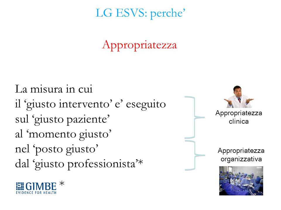 LG ESVS: perche Appropriatezza La misura in cui il giusto intervento e eseguito sul giusto paziente al momento giusto nel posto giusto dal giusto prof