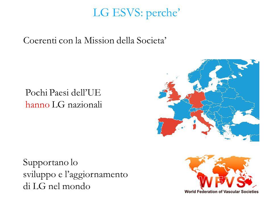 LG ESVS: perche Coerenti con la Mission della Societa Pochi Paesi dellUE hanno LG nazionali Supportano lo sviluppo e laggiornamento di LG nel mondo