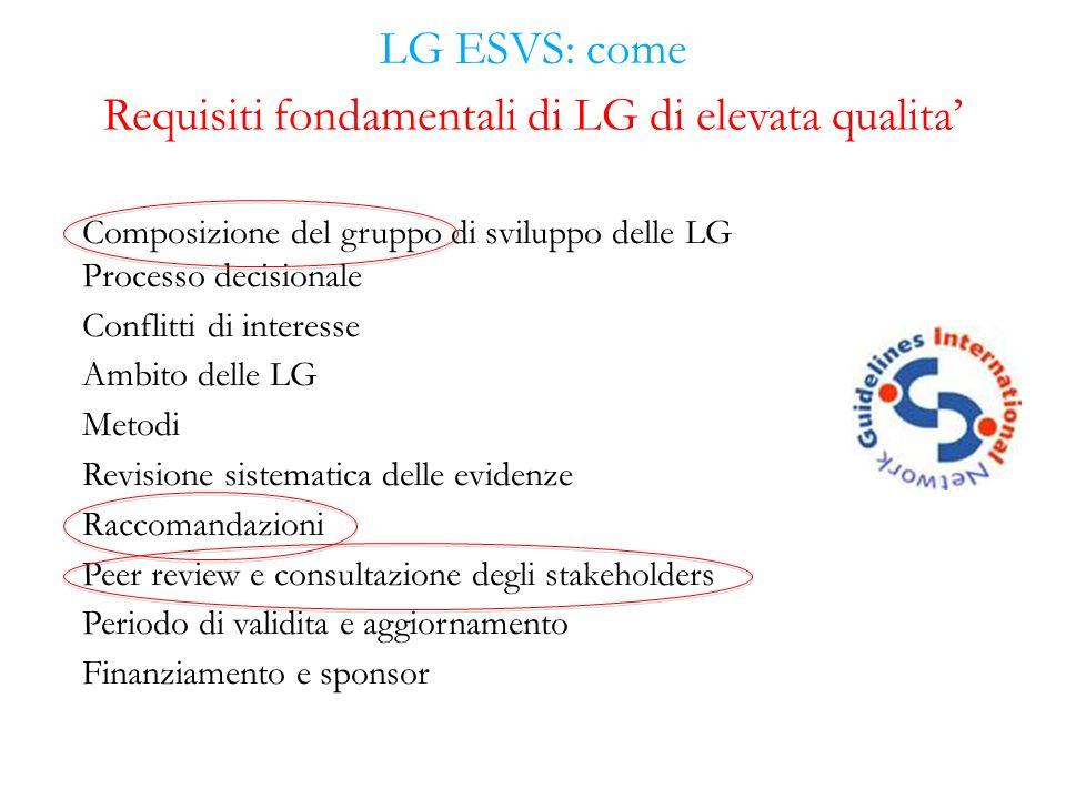 LG ESVS: come Composizione del gruppo di sviluppo delle LG Raccomandazioni Peer review e consultazione degli stakeholders Requisiti fondamentali di LG di elevata qualita Appropriatezza organizzativa Implementazione Multidisciplinarieta