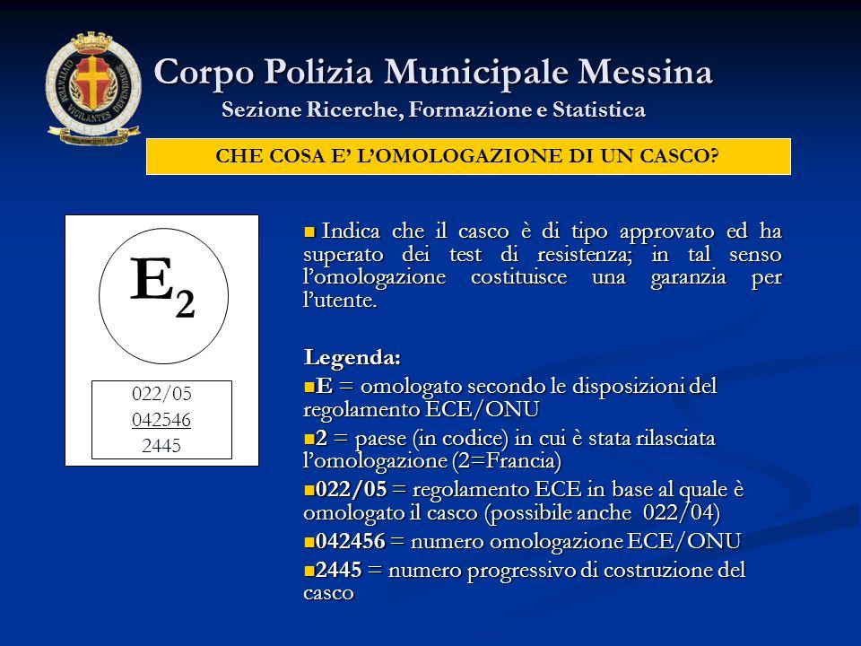Corpo Polizia Municipale Messina Sezione Ricerche, Formazione e Statistica COME E FATTO UN CASCO OMOLOGATO .