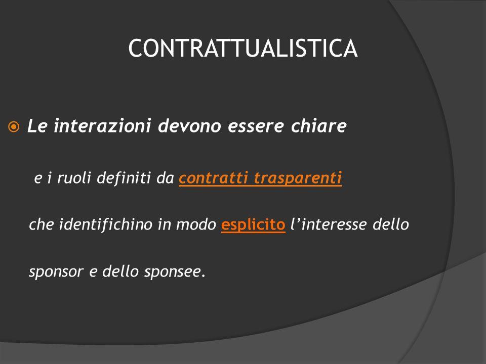 CONTRATTUALISTICA Le interazioni devono essere chiare e i ruoli definiti da contratti trasparenti che identifichino in modo esplicito linteresse dello