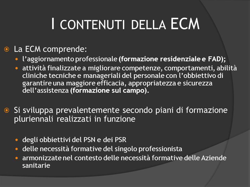 I CONTENUTI DELLA ECM La ECM comprende: laggiornamento professionale (formazione residenziale e FAD); attività finalizzate a migliorare competenze, co
