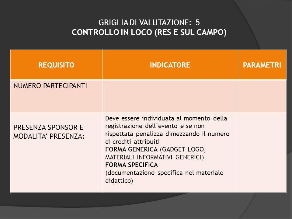 GRIGLIA DI VALUTAZIONE: 5 CONTROLLO IN LOCO (RES E SUL CAMPO) REQUISITOINDICATOREPARAMETRI NUMERO PARTECIPANTI PRESENZA SPONSOR E MODALITA PRESENZA: D