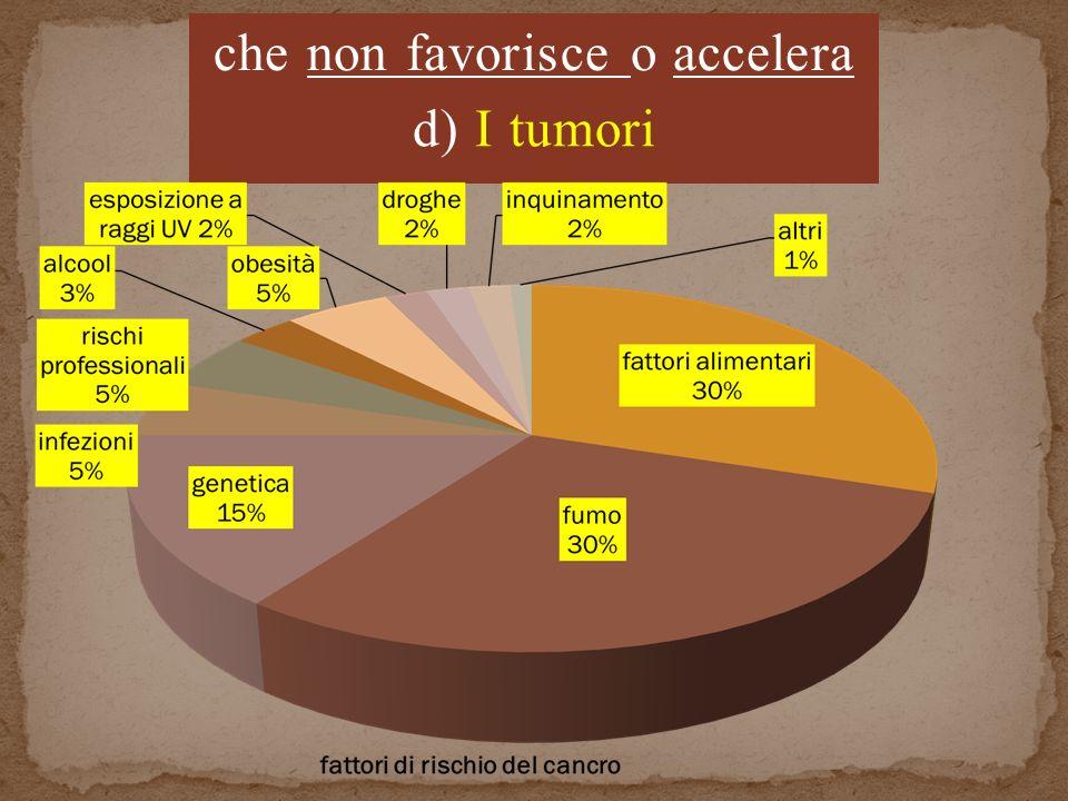 che non favorisce o accelera d) I tumori