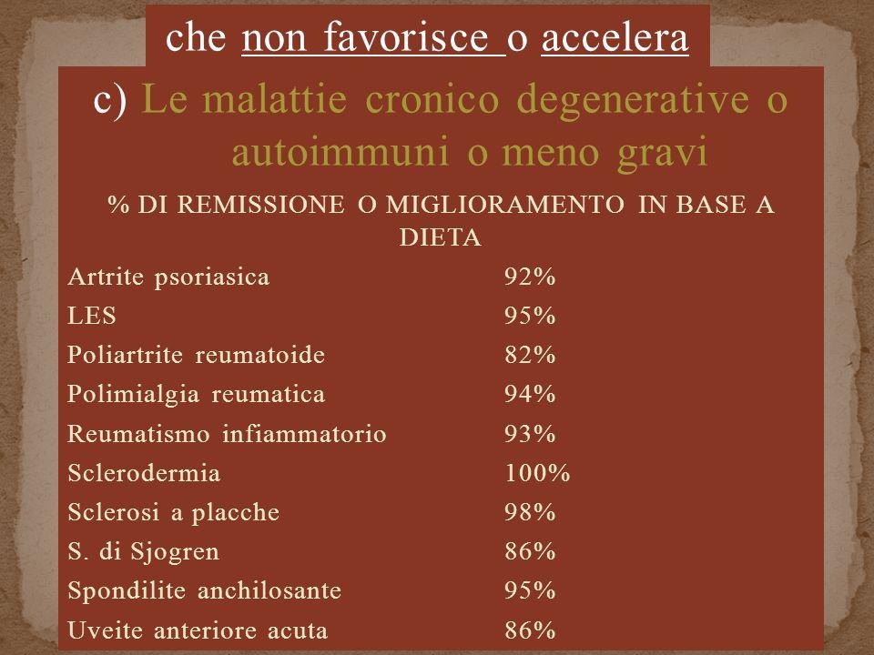 che non favorisce o accelera c) Le malattie cronico degenerative o autoimmuni o meno gravi % DI REMISSIONE O MIGLIORAMENTO IN BASE A DIETA Artrite psoriasica92% LES95% Poliartrite reumatoide82% Polimialgia reumatica94% Reumatismo infiammatorio93% Sclerodermia100% Sclerosi a placche98% S.
