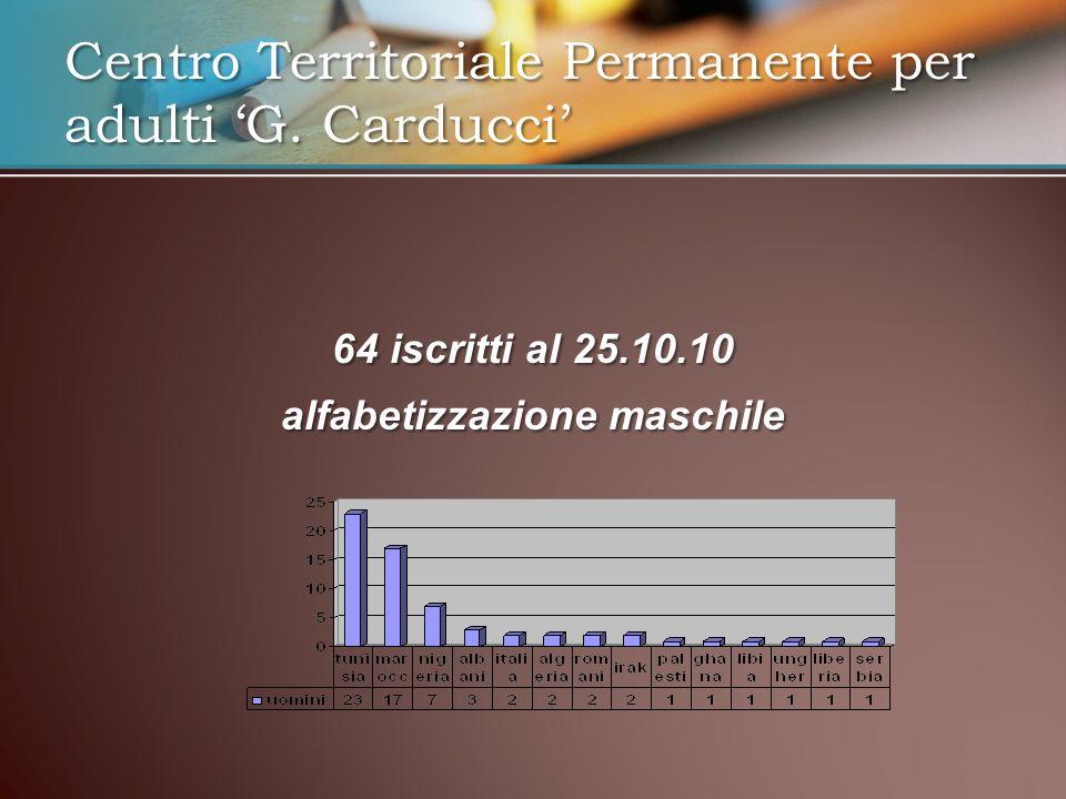 64 iscritti al 25.10.10 alfabetizzazione maschile Centro Territoriale Permanente per adulti G. Carducci