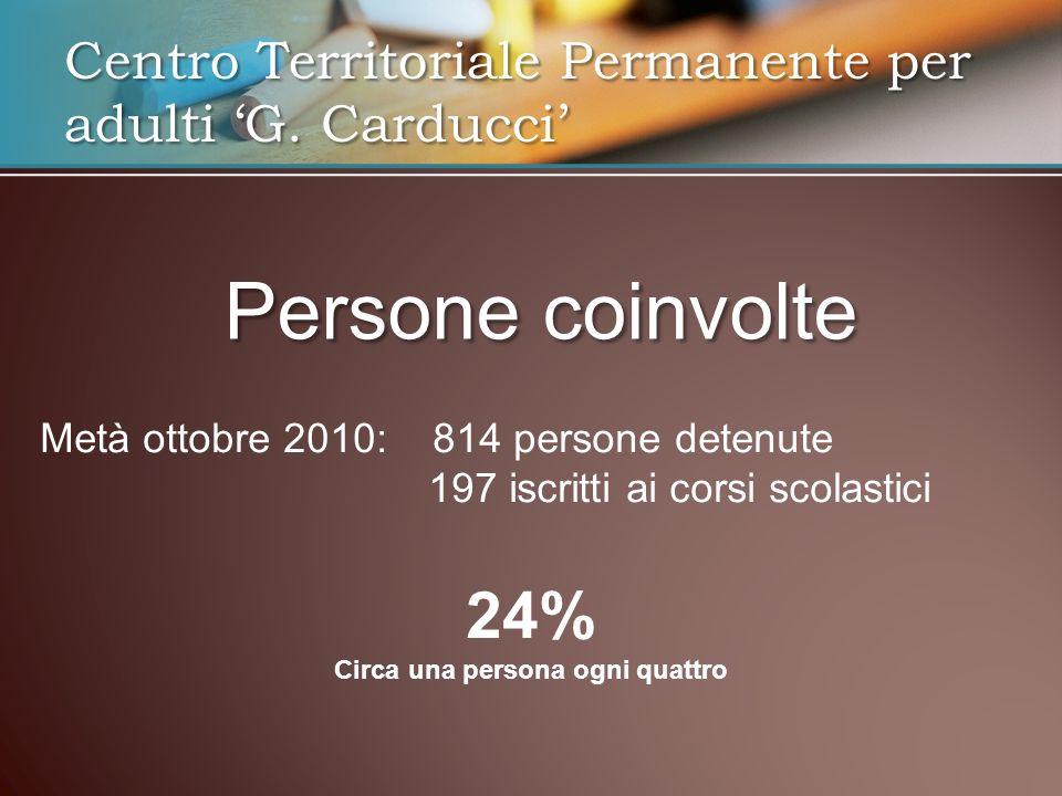 Persone coinvolte Centro Territoriale Permanente per adulti G.